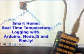 Real-time temperatuur loggen met Arduino, NodeJS en Plotly!