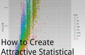 Het maken van aantrekkelijke statistische grafieken op R/RStudio