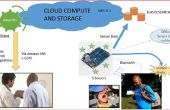 Mobiele vaccin Monitor (Intel IoT)