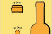 Wijn maken starters kit