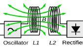 Draadloze elektrische energie overdracht circuit