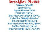 Ontbijt van Munch
