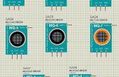 Arduino Gas Sensor bibliotheek in toevoegen aan Proteus 7 & 8