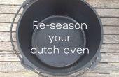 Opnieuw het seizoen van Nederlandse Ovens