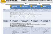 Educator's gids - Instructables met uw leerlingen