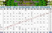 Volledige Spectrum Taco kruiden poeder recept Designer tabel