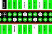 Raspberry Pi GPIO programmering