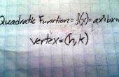 Hoe vindt u het hoekpunt van een kwadratische