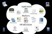 Hoe toegang krijgen tot uw Media overal door het hosten van uw eigen Cloud!