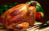 Lekkere kip roosteren recept