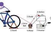 How To Build een fiets Generator