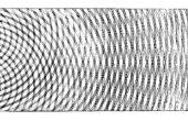 Dubbel-gleuf interferentie Experiment