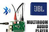 3 Audiospelers in 1 Raspberry Pi met Bluetooth - eenvoudige Multiroom HiFi-installatie