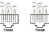 De eenvoudigste manier om 2 computers in een LAN te verbinden