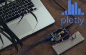 Real-time grafieken met de Raspberry Pi