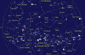 Hoe vinden richting met behulp van sterren (zuidelijk halfrond)