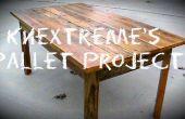 De KneXtreme Pallet projecten